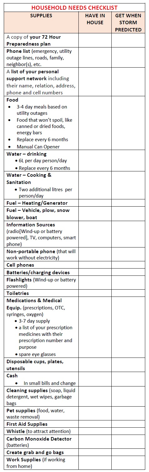 household needs checklist