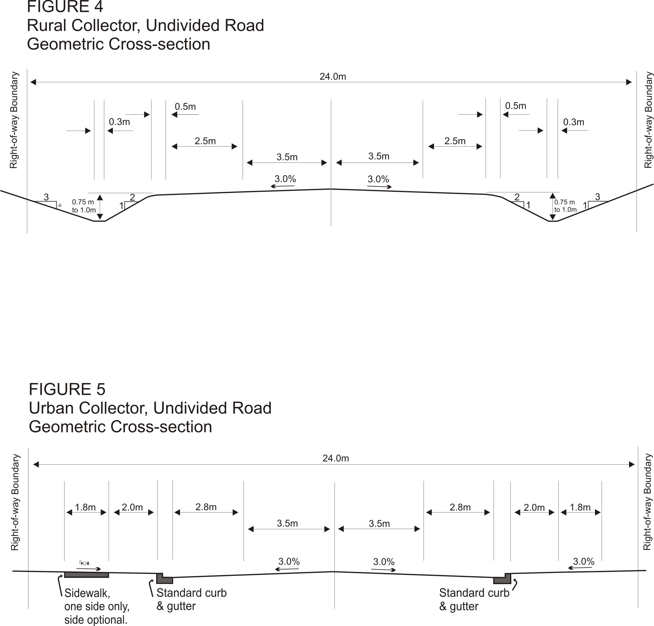 Road Standards_Cross-sections Fig 4-5